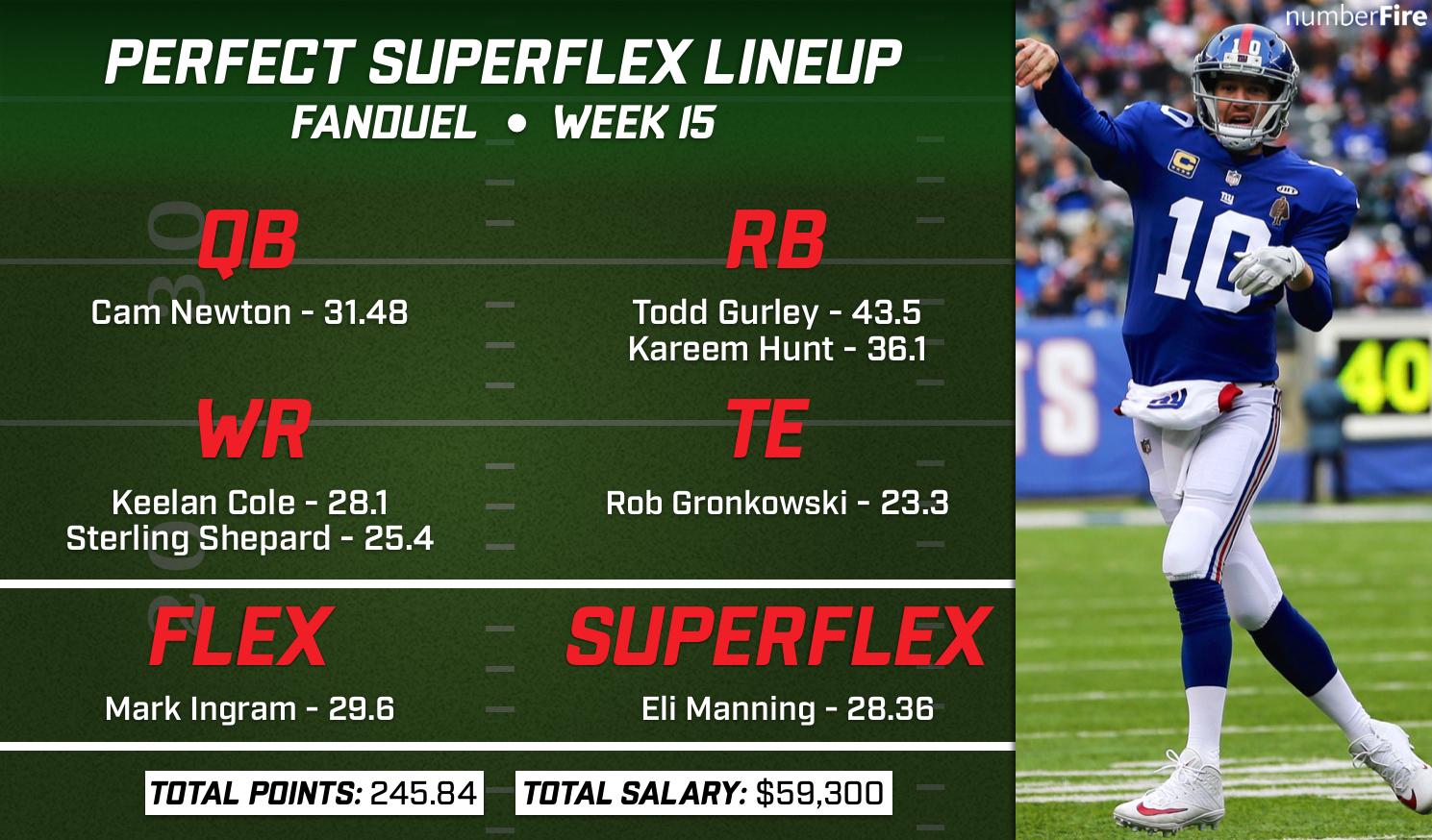 Week 15 Perfect FanDuel Superflex NFL DFS Lineup