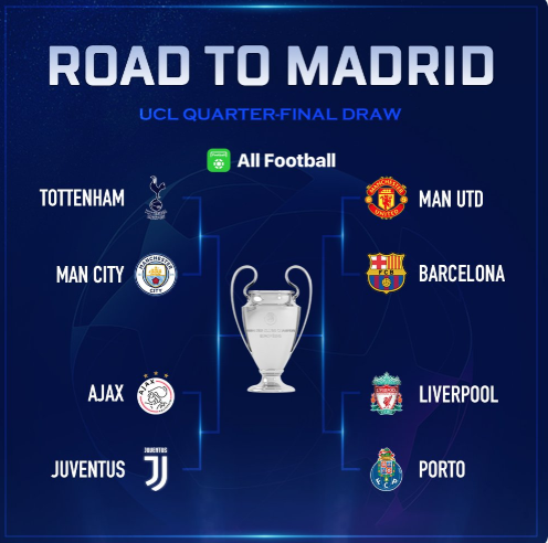 UCL Bracket Image From All Football