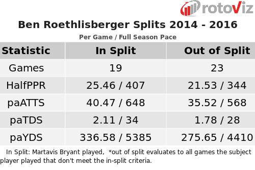 Ben Roethlisberger confirms Pittsburgh Steelers return in 2017